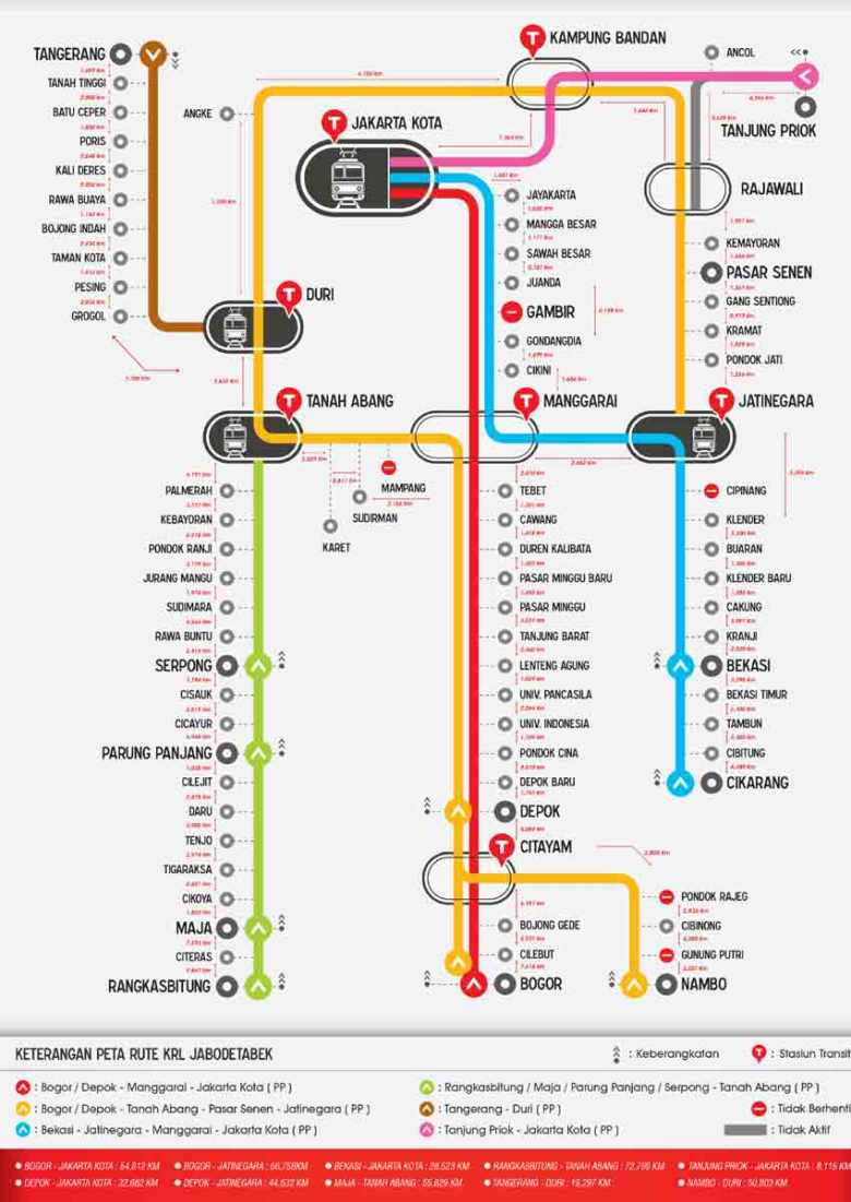 Rute KRL Commuterline